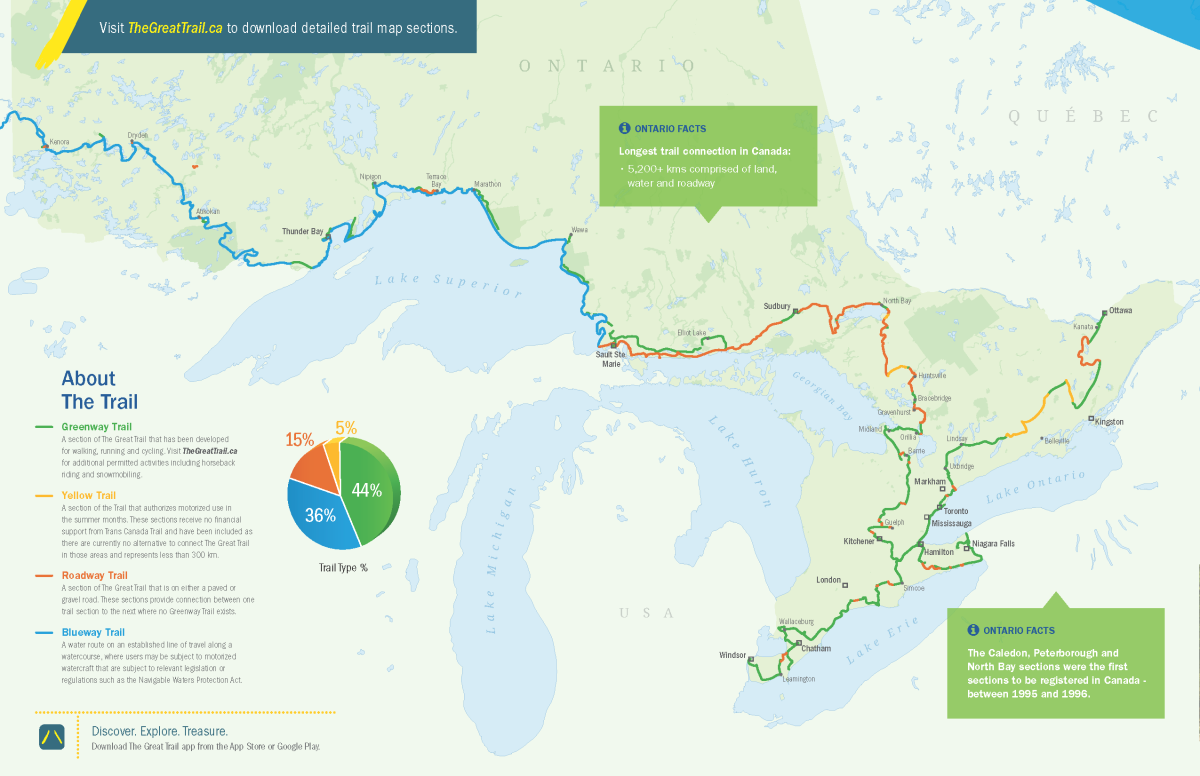 Trans Canada Trail Ontario Ontario S 5200 Km Connection To The